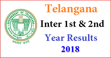 Manabadi Intermediate Results 2018